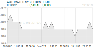 AUTOMATED SYS HLDGS HD-10 Realtimechart