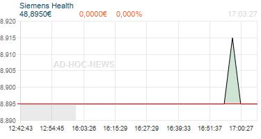 SIEMENS HEALTH,AG NA O.N. Realtimechart