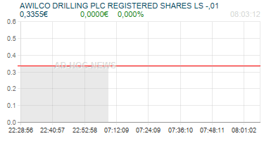 AWILCO DRILLING PLC REGISTERED SHARES LS -,01 Realtimechart