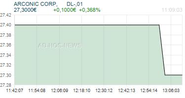 ARCONIC CORP,      DL-,01 Realtimechart