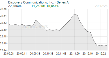 Discovery Communications, Inc. - Series A Realtimechart